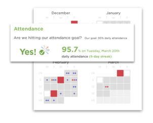 Student Attendance - Panorama Student Success