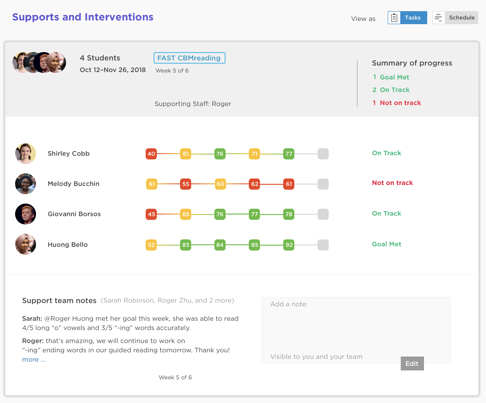 MTSS intervention tracking