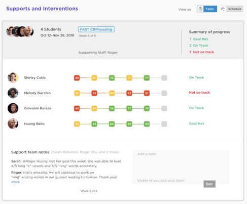 MTSS intervention tracking