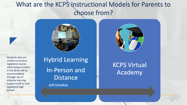 KCPS re-entry plan