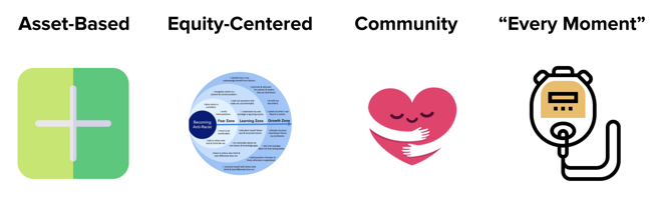 mindsets of online communication
