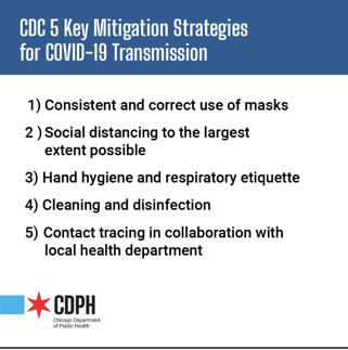 CDC Chicago Mitigation Strategies
