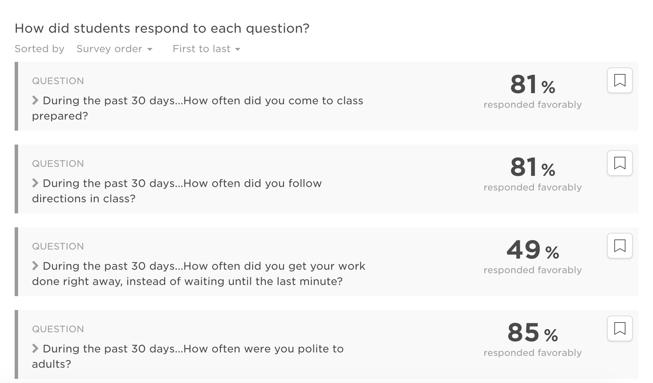 Self-Management SEL Survey