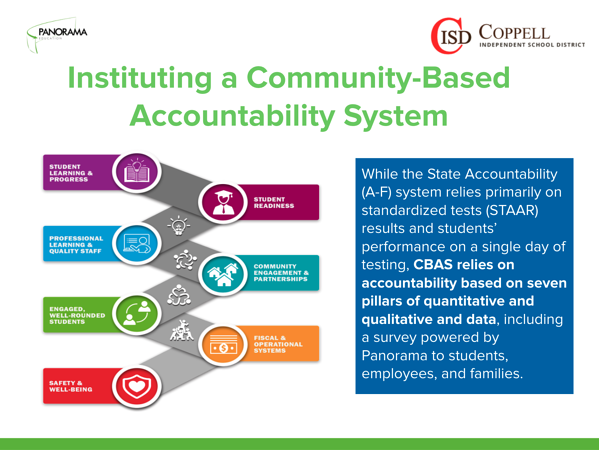 TPAC values for community-based accountability system