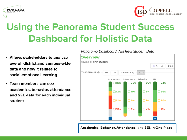 Panorama Student Success demo data