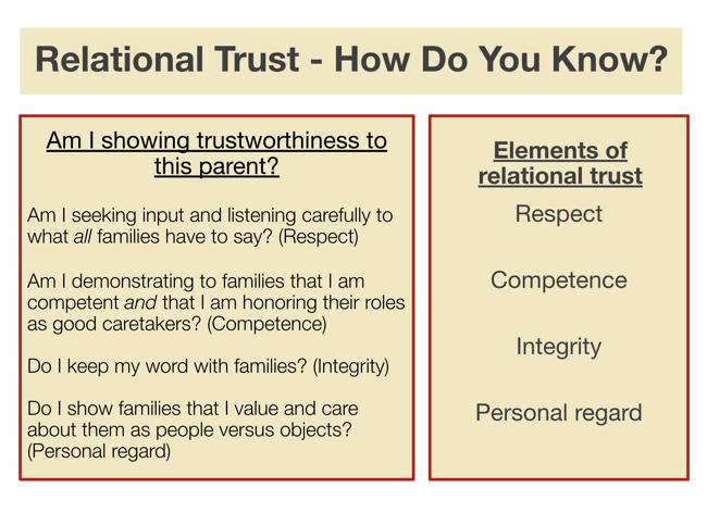 relational trust