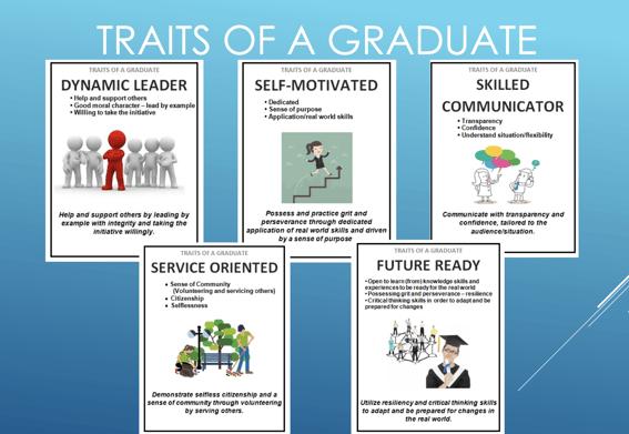 schertz cibolo traits of a graduate