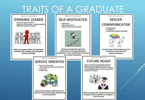 A Comprehensive Guide to 21st Century Skills